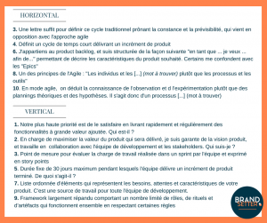 Questions Mots Croisés Agile
