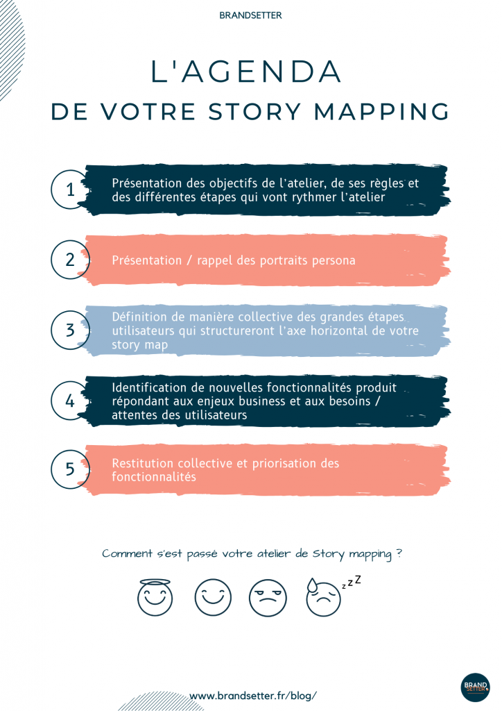 Atelier story mapping planning